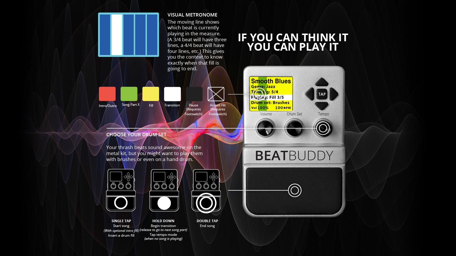 BeatBuddy explication couleur led